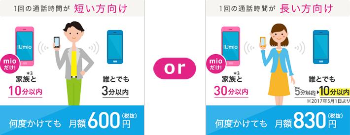 IIJmioの選べる2つのかけ放題オプションサービス