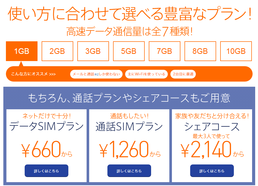 DMM mobileの料金プラン」