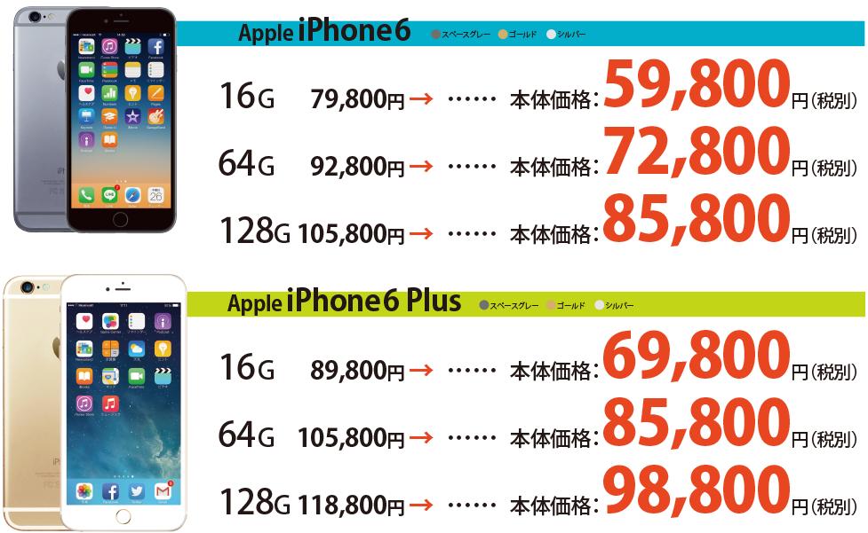 iPhoneの価格