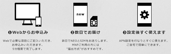 「NuAns NEO」の購入と申し込みの流れ