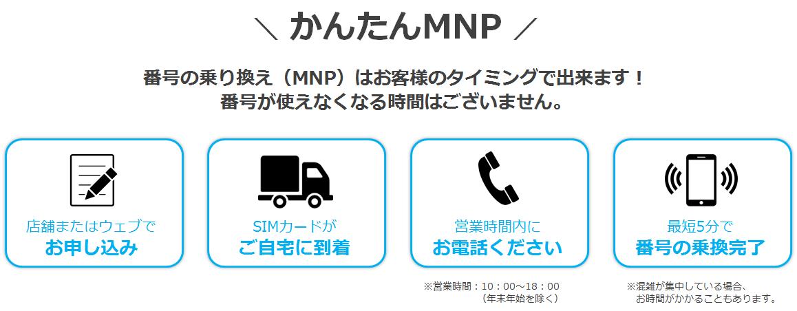即日MNPに対応