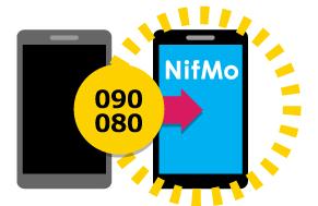 NifMoのネットでナンバーポータビリティ