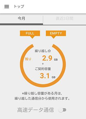 楽天モバイルの低速モード