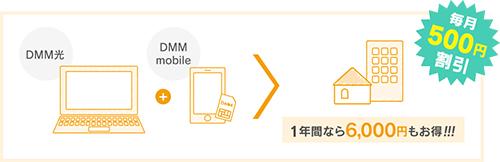 DMM光mobileセット割