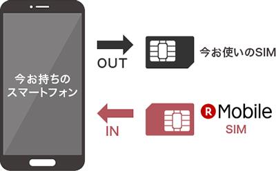 楽天モバイルの通話料金