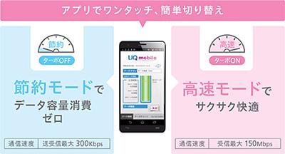 UQモバイルの専用無料アプリ