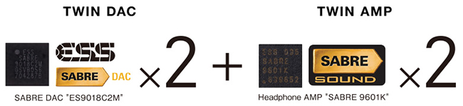 GRANBEATのオーディオ専用基板には、ESS社製のDAC「ES9018C2M」とAMP「SABRE 9601K」を格納