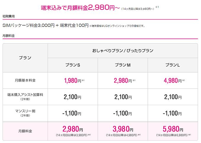 UQ mobileで販売するiPhone SEの価格、料金プラン