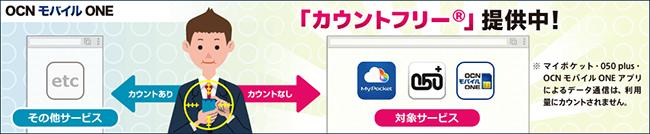 OCN モバイル ONEのカウントフリー対象サービス