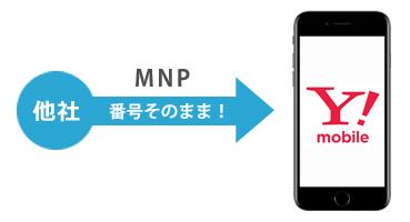 他社からY!mobileへMNPで乗り替えるには?
