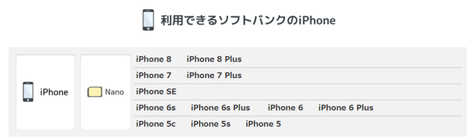 ソフトバンク版iPhone 8、iPhone 8 Plusの動作確認