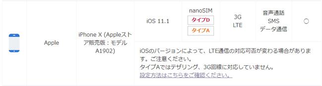 BIGLOBEモバイルでのiPhone Xの動作確認状況