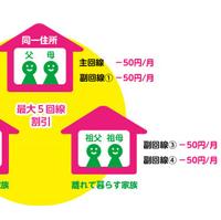 お得な家族割/複数回線割