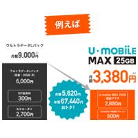 U-mobile MAXの通話SIMなら3分50回かけ放題オプションも