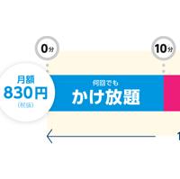 NifMoは10分かけ放題オプションも提供