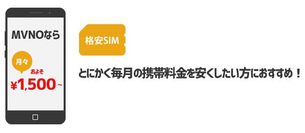 こんな方はMVNOの通話SIMがおすすめ