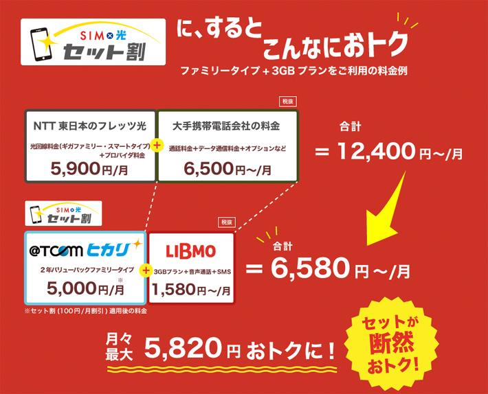 @T COM(アットティーコム)ヒカリとLIBMO(リブモ)のセットで利用すると毎月の通信費用が節約できる例
