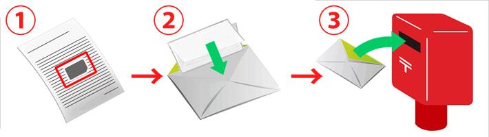 SIMカードの返却方法