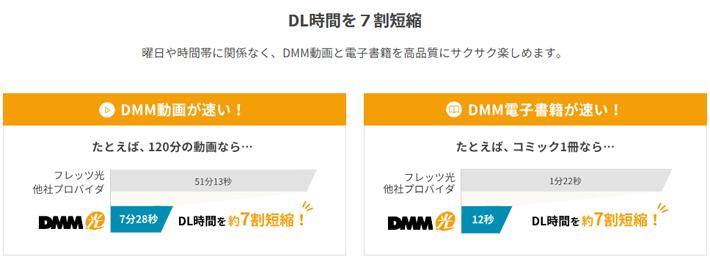 ダイレクトコネクトでDMM動画と電子書籍のダウンロード時間を約7割短縮