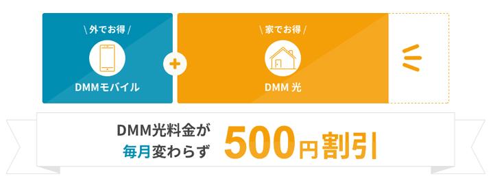 DMM光mobileセット割の手続き・申し込み