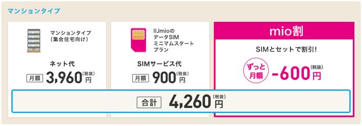IIJmioのSIMは月額900円(税抜)のデータSIMでもmio割の対象となる